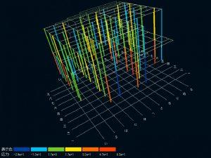 構造計算:柱の強さ