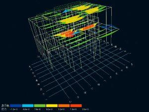 構造計算:梁の強さ