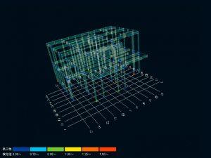 構造計算:柱接合部の強さ